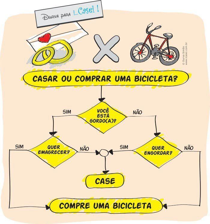 casar-ou-comprar-bicicleta